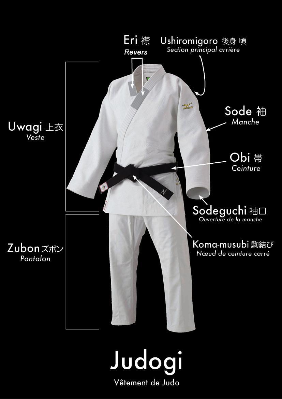 Vocabulaire   Les pratiquants de jùdô (les jùdôka) portent une tenue en  coton renforcée souvent appelée à tort kimono de jùdô. Kimono étant le nom  générique ... 4962f6777a3