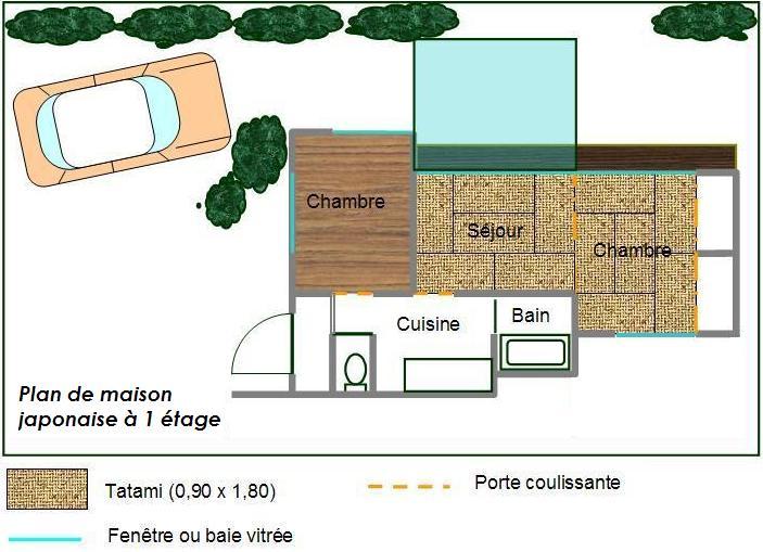 le tatami. Black Bedroom Furniture Sets. Home Design Ideas